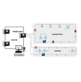 ssm-sicherheits-systeme-flex-es-abbildungjpg